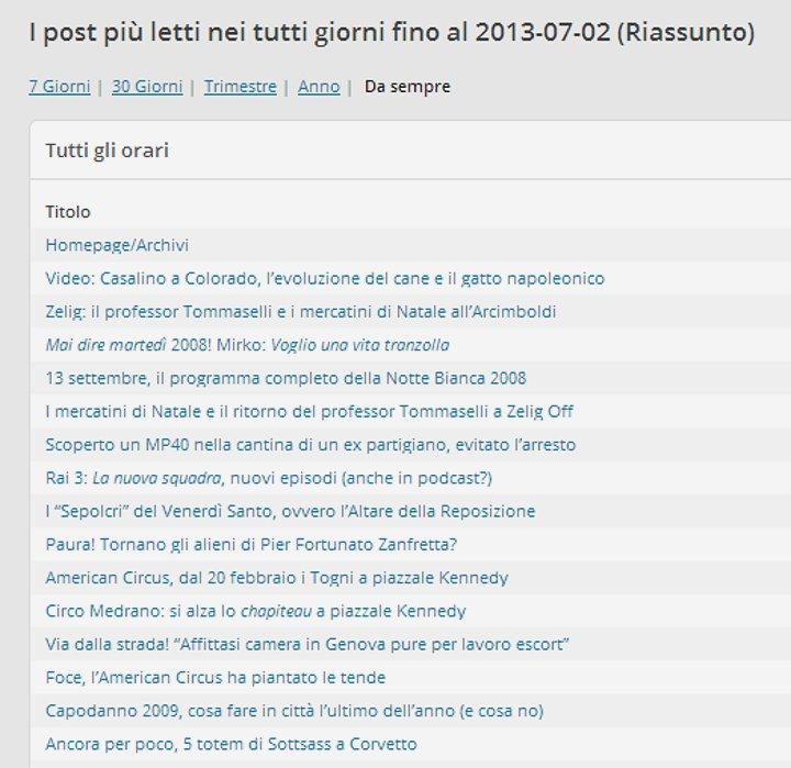 I post più letti nei tutti giorni fino al 2013-07-02