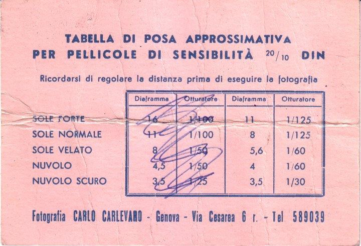 Carlo Carlevaro, Tabelle di posa approssimativa
